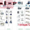 DDXC-12-0/1双速排烟兼排风机组厂家直销